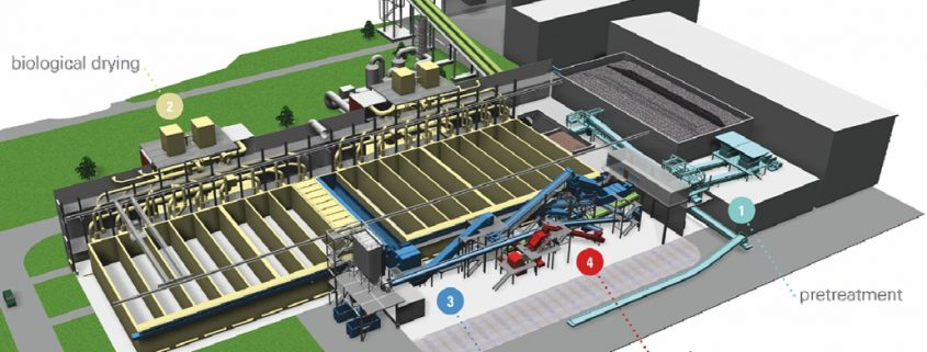 A New Treatment Plant for China – GLOBAL RECYCLING