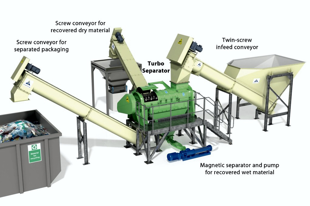 The Atritor Turbo Separator De-packaging System – GLOBAL RECYCLING